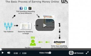 training-how to get started in affiliate marketing step by step