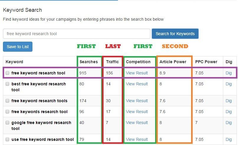 wealthy affiliate review - keyword research tool