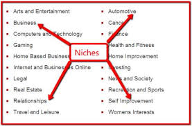 what is a niche in affiliate marketing