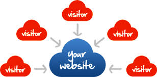 attract target traffic to your site