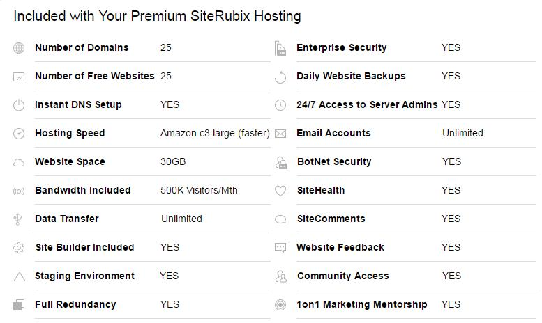 web hosting service feature